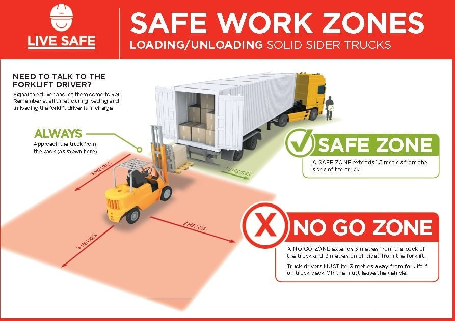 Smart forklift safety campaign